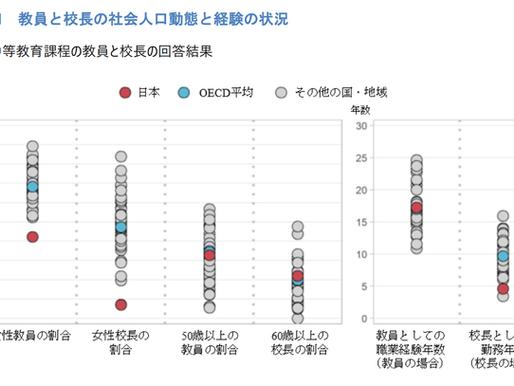日本の教員の現状について(TALIS2018より)