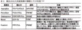 カビ表1.jpg