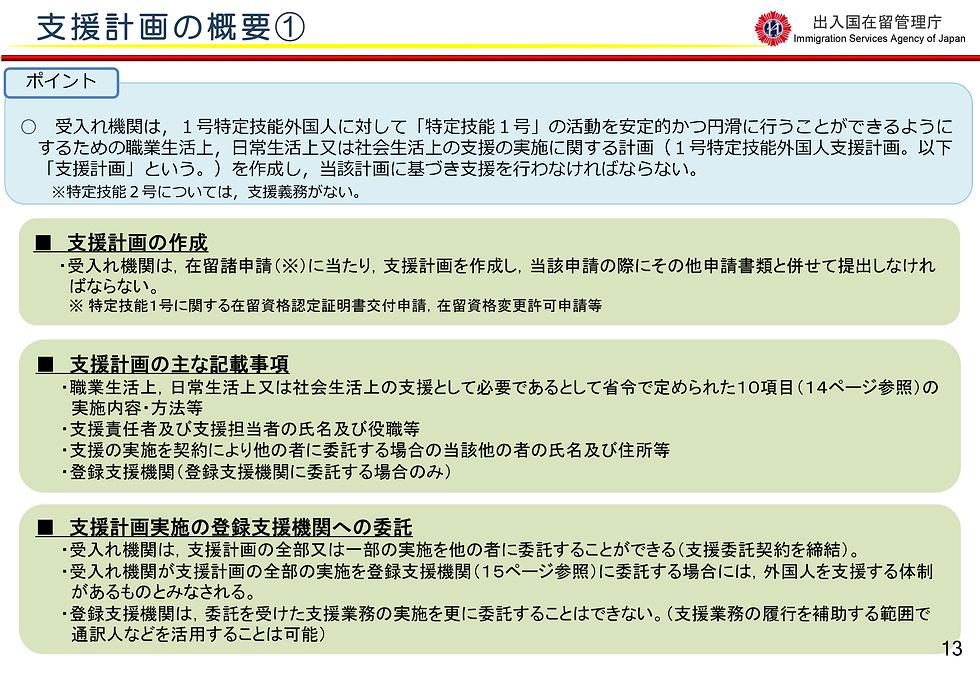特定技能支援機関表2.png