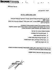 גידי הוד פיקוח תמא 38 המלצות