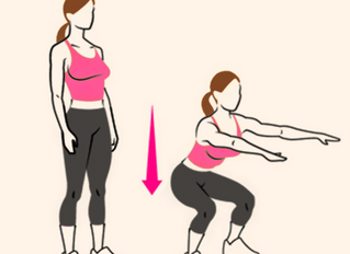 Getting The Most Out Of Your Squats |Which Squat Are You?