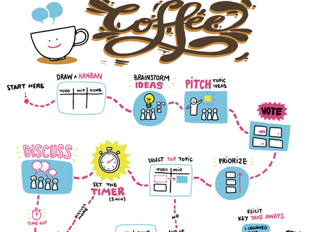 What is Lean Coffee methodology? And how to implement it in your company in 5 steps.