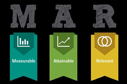 Setting SMART goals for business success