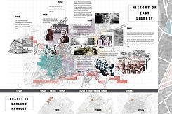 History of East Liberty Timeline, done as a group