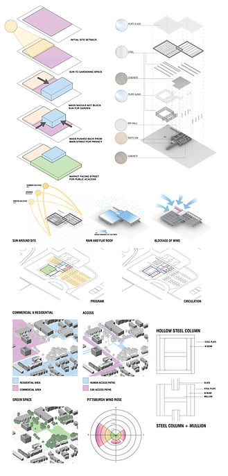 Diagram Set