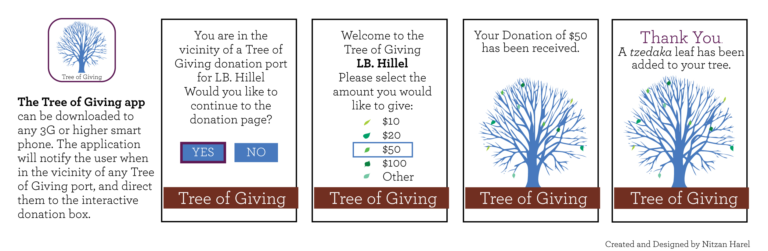 Tree of Giving Concept Project