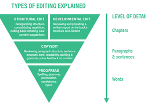 Let's Talk About ... Structural Edits