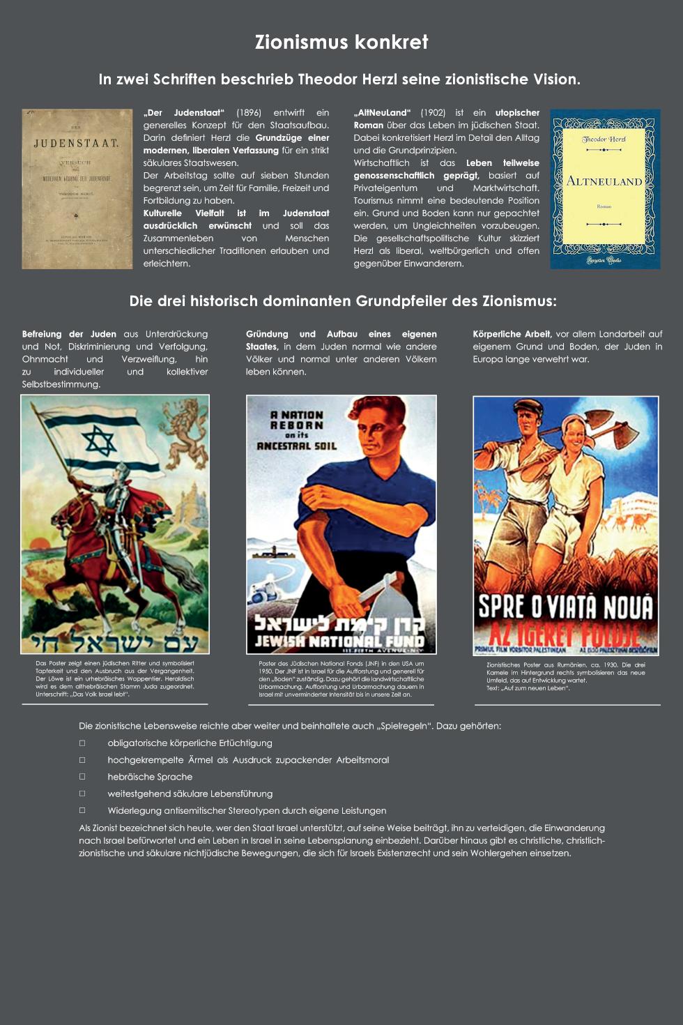 08 Zionismus konkret