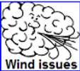 WIND issues.png