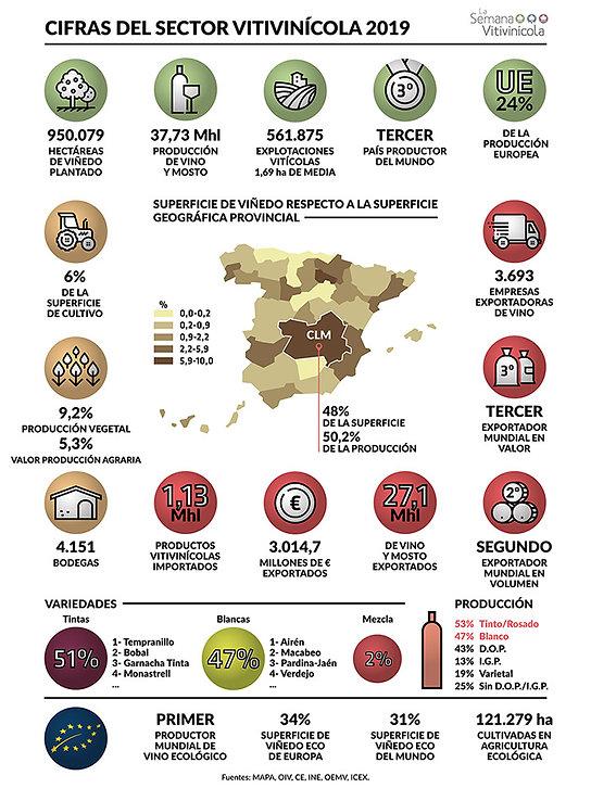 Infografia-Sector-Vitivinicola.jpg