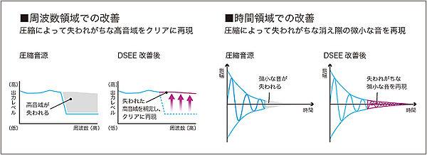 HAP-Z1ES_003.jpg