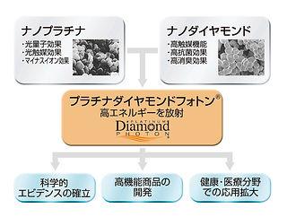 プラチナダイヤモンド.jpg