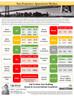 SF APT Market Report Card: 1Q2018