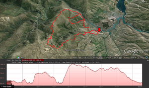 Mt Difficulty Ascent Profile