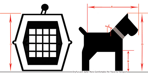 Diagram of sizing dog in crate.