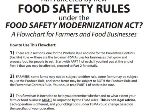 Wondering if Food Safety Modernization Act Applies to You?