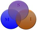 SMI Basic.png