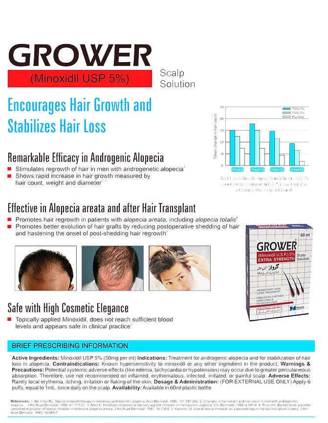 Grower Minoxidil 5% marketing Literature