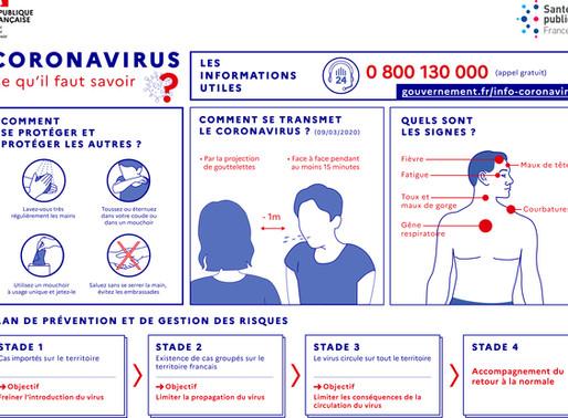 Coronavirus Covid-19. Mesures de prévention.
