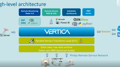 История успеха Vertica & Phillips