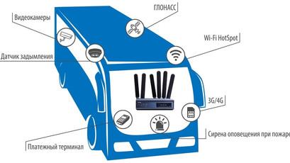 Компания D-LINK представляет новые маршрутизаторы DWM-321 и DWM-321D для IoT/M2M-систем
