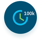 100k_time_ico.png