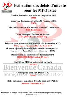 Estimation des délais d'attente pour les MPQtistes et Récapitulatif des frais d'immigration au Q