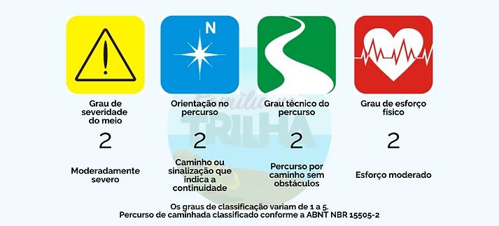 Severidade Santa Cruz Final.png
