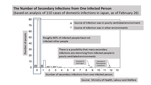image-secondary-infections-bad-ventilati