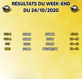 🟨RESULTATS DU WEEK-END 24/10⬛