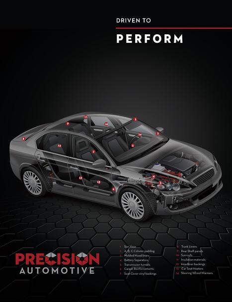 Precision Automotive