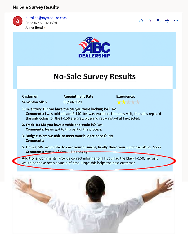 AngryNoSale-CompletedSurveyEmail2.png