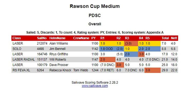 Rawson Cup MEDIUM.jpg