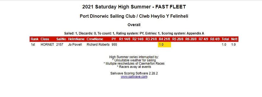 High Summer Series FAST.jpg