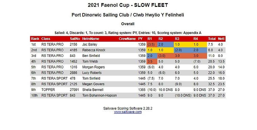 Faenol Cup SLOW.jpg