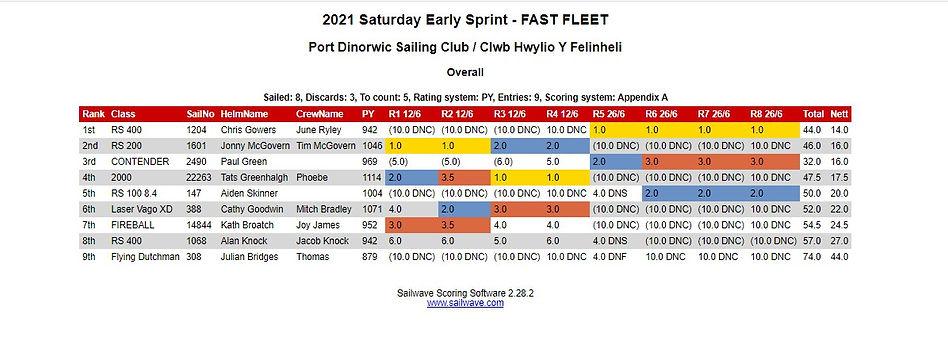 Sprint FAST.jpg
