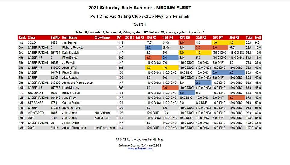 Early Summer Series MEDIUM.jpg