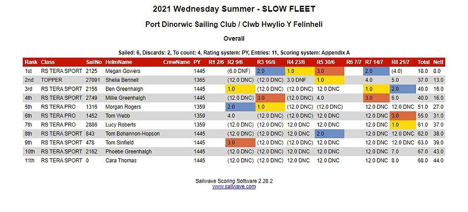 Wednesday Summer SLOW.jpg