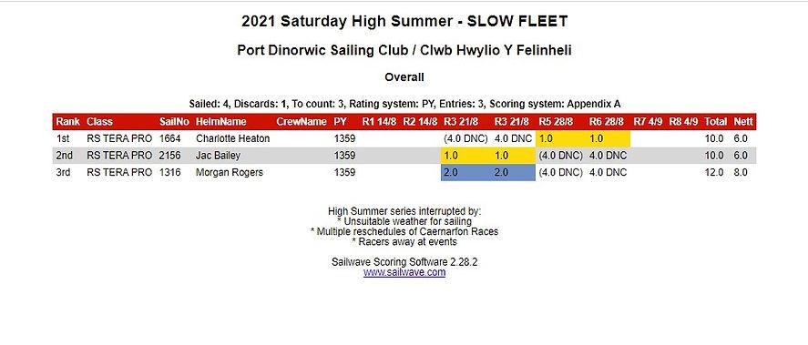 High Summer Series SLOW.jpg
