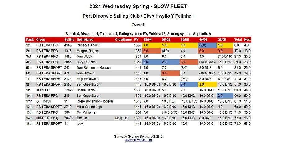 Wednesday Spring SLOW.jpg
