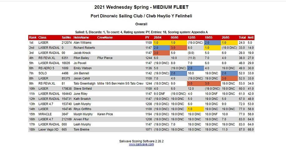 Wednesday Spring MEDIUM.jpg