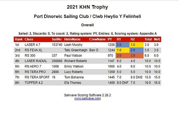 KHN Trophy Overall.jpg