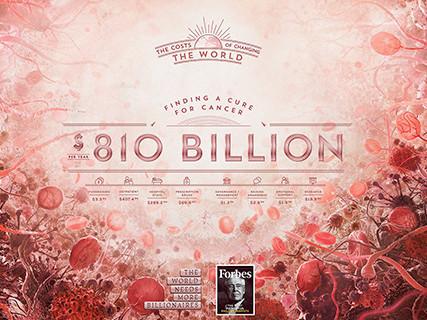 The world needs more billionaires.