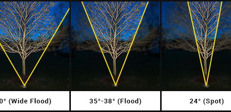 How do you select beam angles?  Here are the common beam angles and suggested uses: