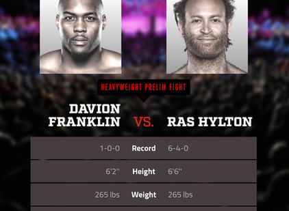 Ras Hylton Steps Back into the Bellator Cage on 9/12