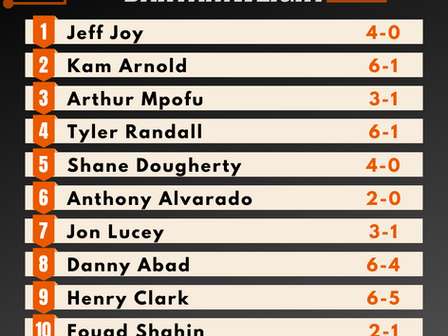 Amateur Bantamweight Rankings - Summer 2020