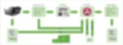 Beofilm_DI_services_crop_03.png
