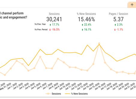 Email Performance, using Data Studio
