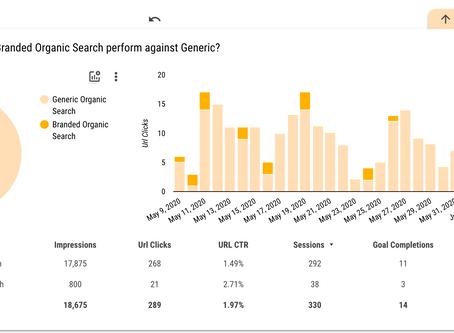 Organic Search Performance Using Data Studio