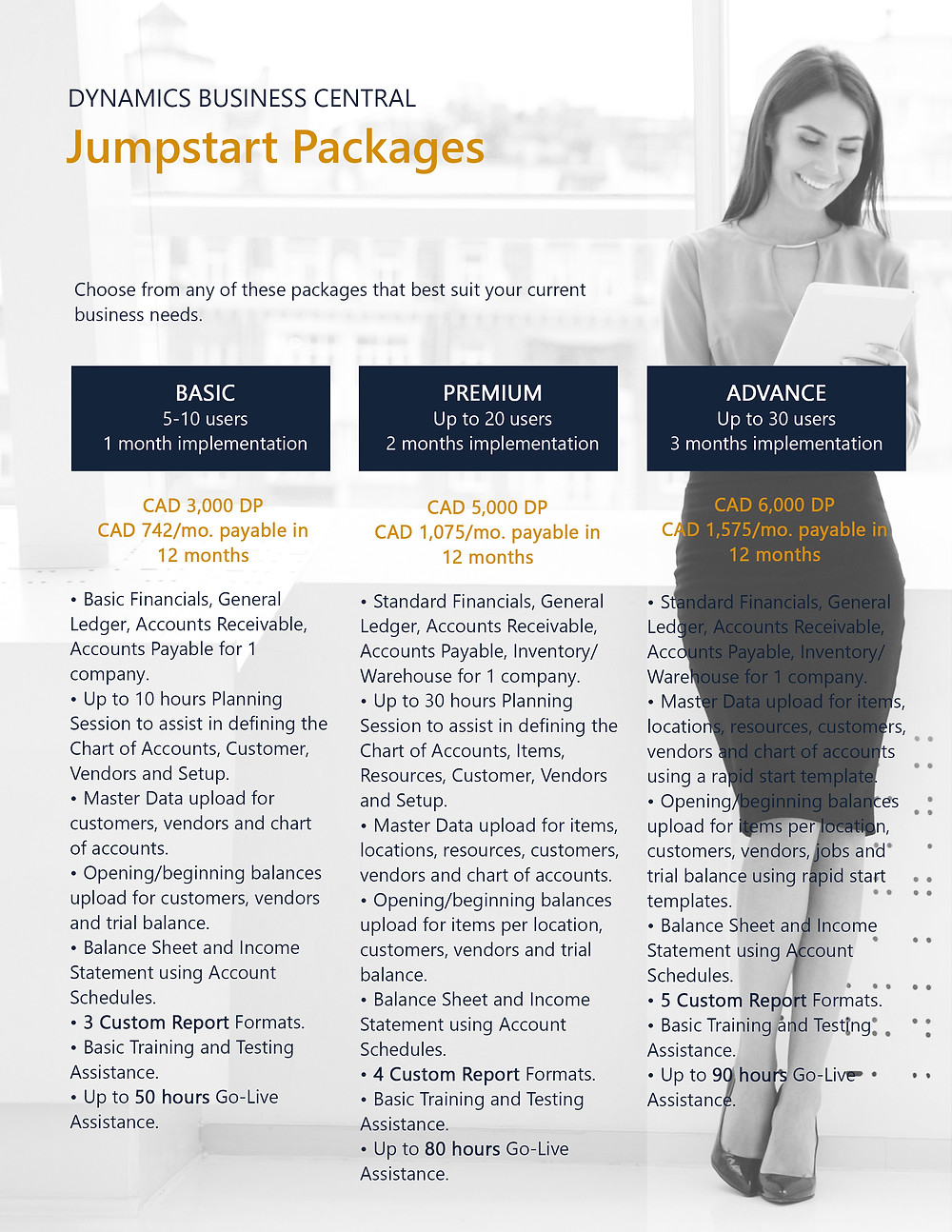 Dynamics Business Central Jumpstart Package